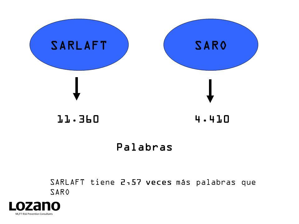 SARLAFT SARO 11.360 4.410 Palabras SARLAFT tiene 2,57 veces más palabras que SARO