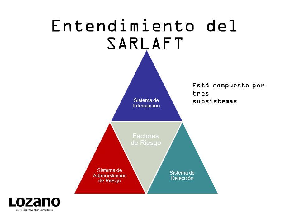 Entendimiento del SARLAFT