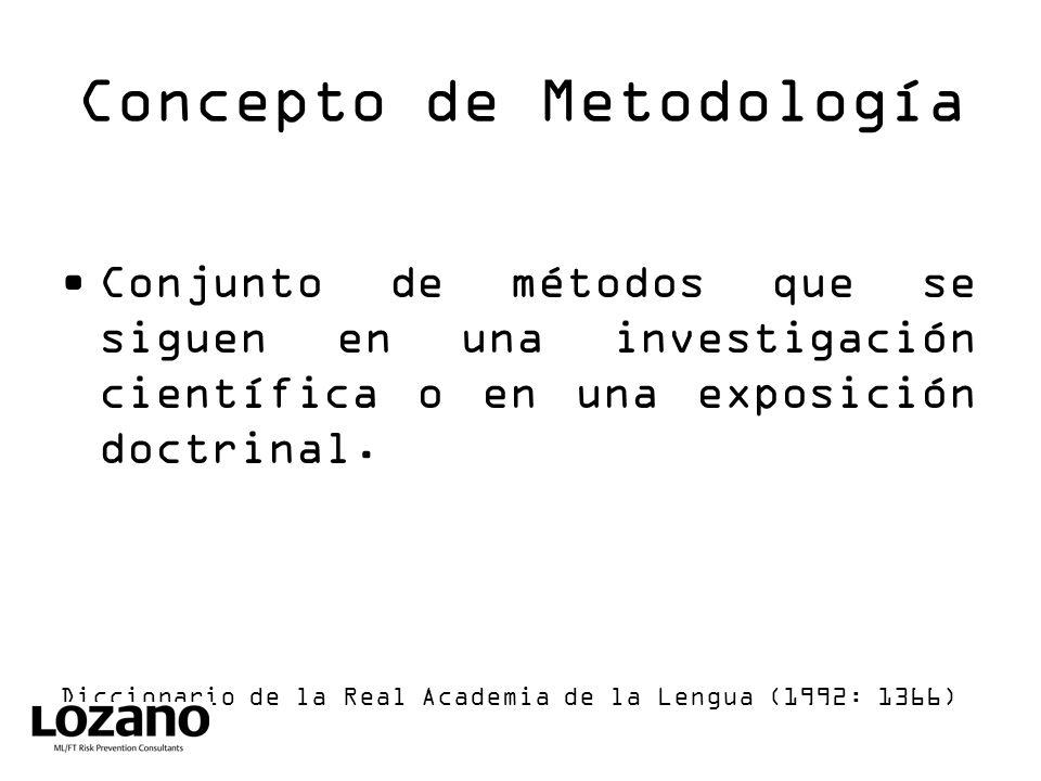 Concepto de Metodología