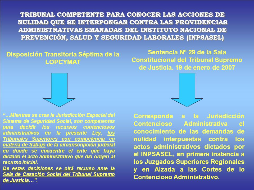 Disposición Transitoria Séptima de la LOPCYMAT