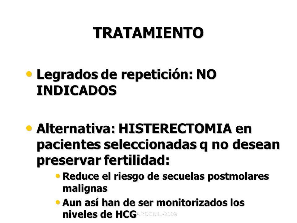 TRATAMIENTO Legrados de repetición: NO INDICADOS