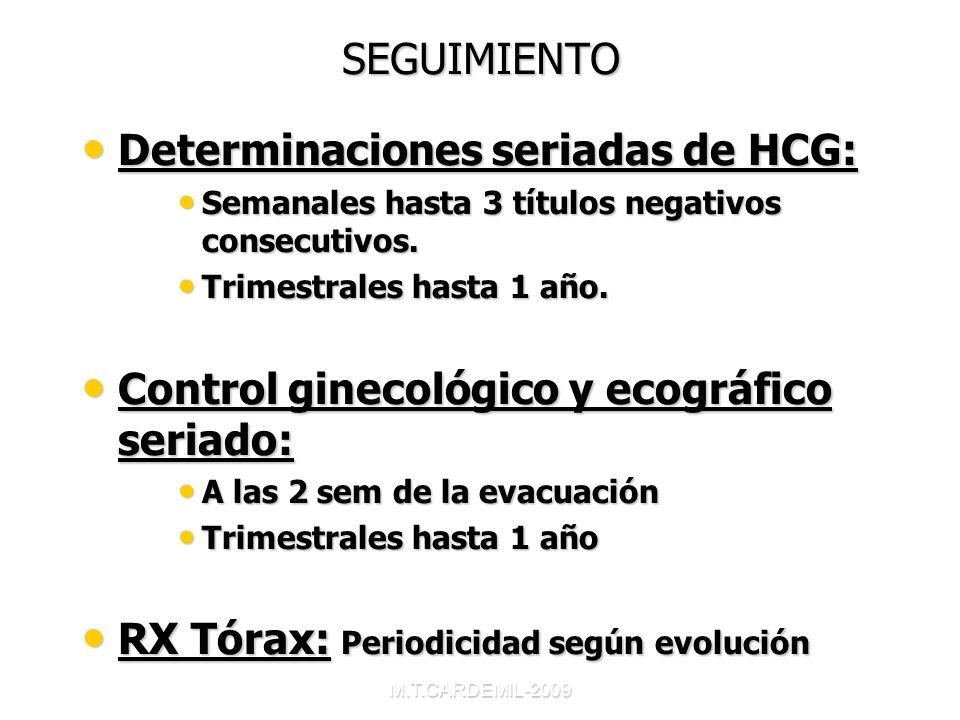 Determinaciones seriadas de HCG: