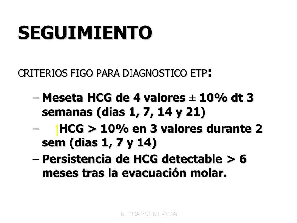SEGUIMIENTO CRITERIOS FIGO PARA DIAGNOSTICO ETP: Meseta HCG de 4 valores ± 10% dt 3 semanas (dias 1, 7, 14 y 21)