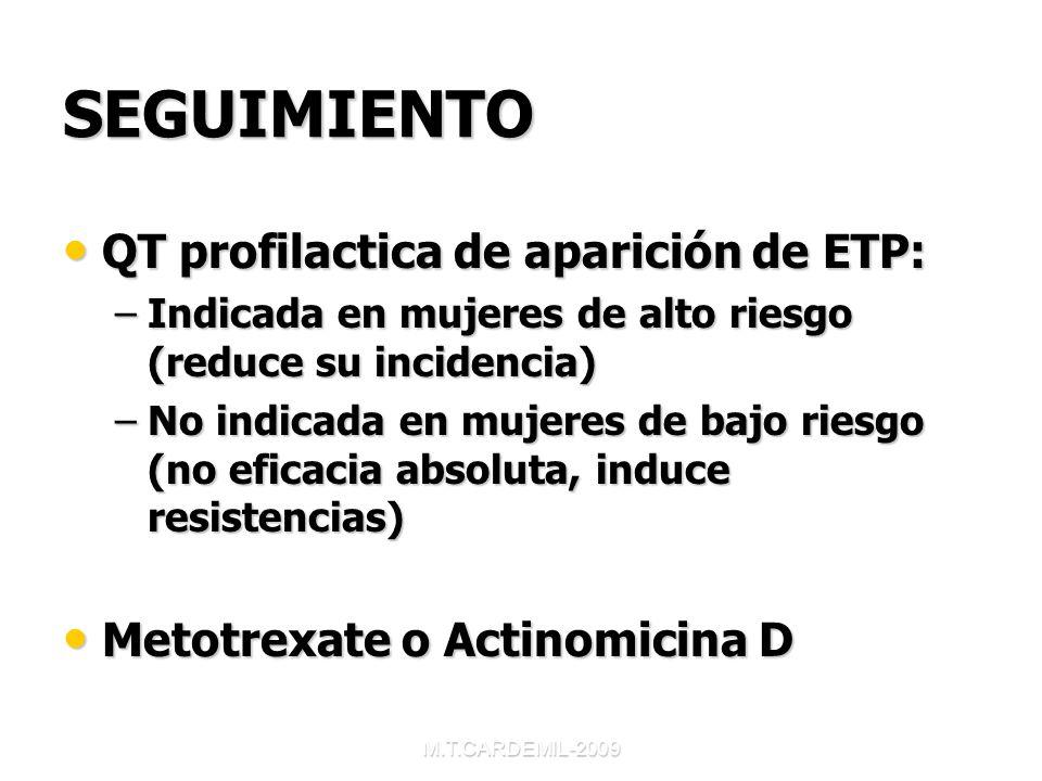 SEGUIMIENTO QT profilactica de aparición de ETP: