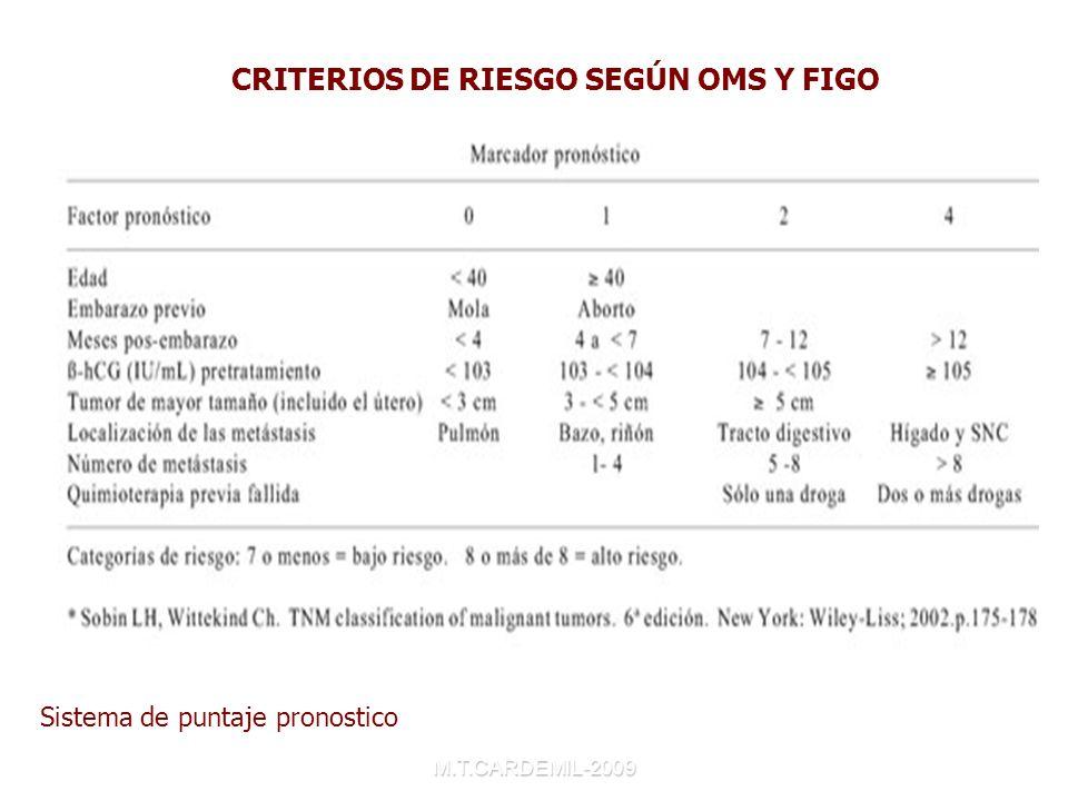 CRITERIOS DE RIESGO SEGÚN OMS Y FIGO