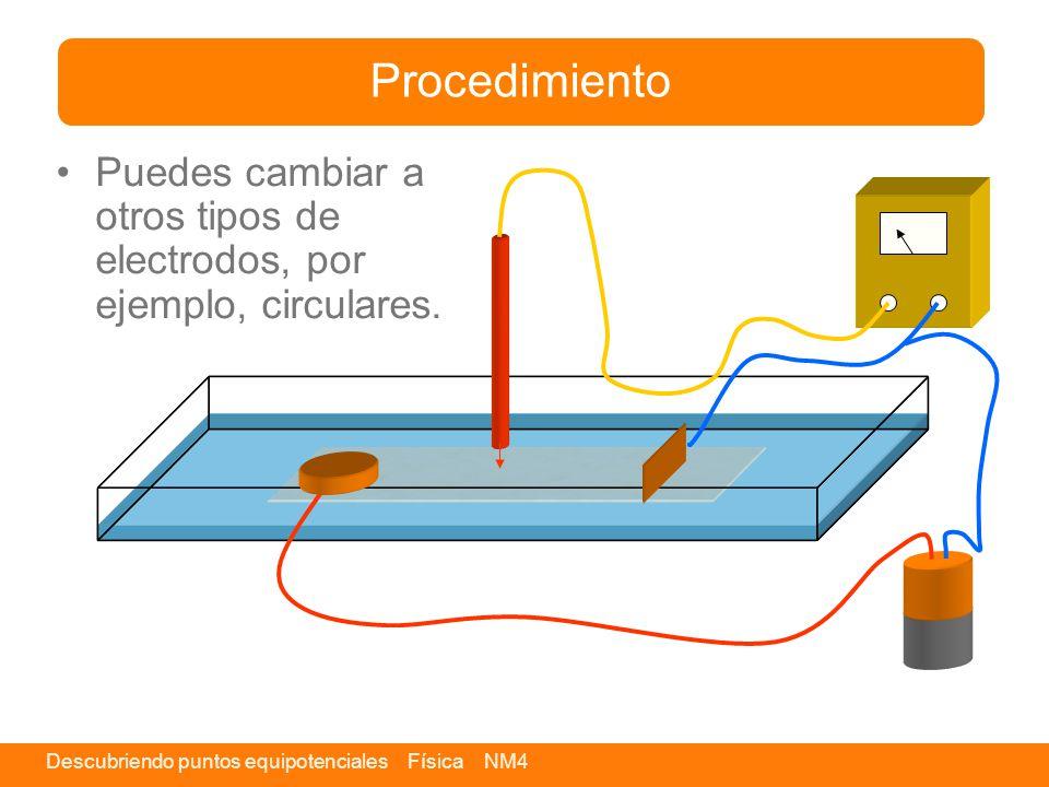 Procedimiento Puedes cambiar a otros tipos de electrodos, por ejemplo, circulares.