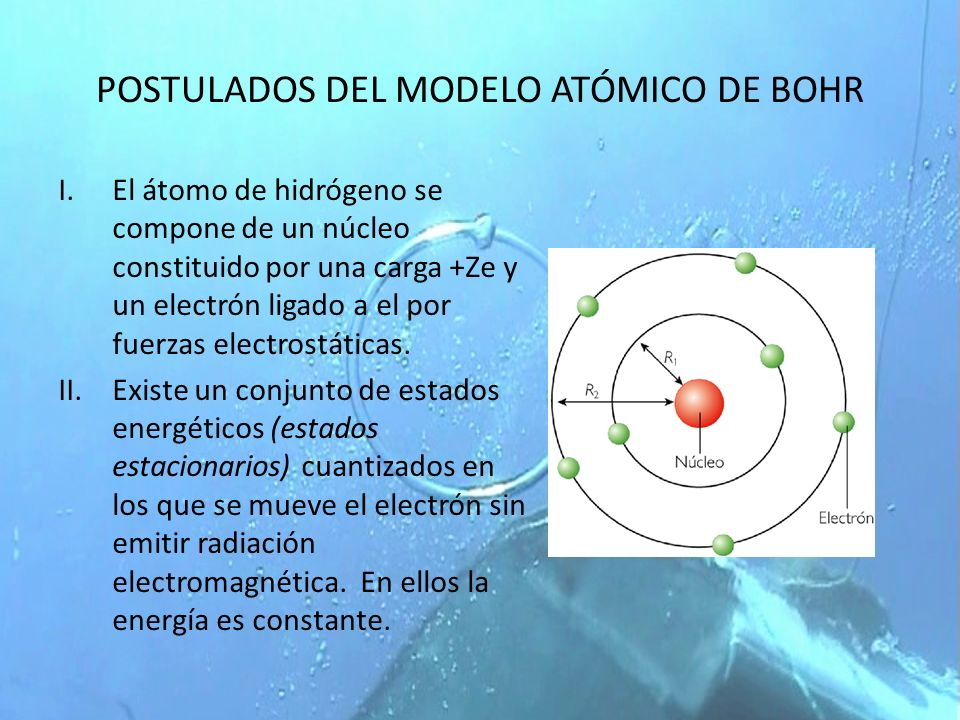 POSTULADOS DEL MODELO ATÓMICO DE BOHR