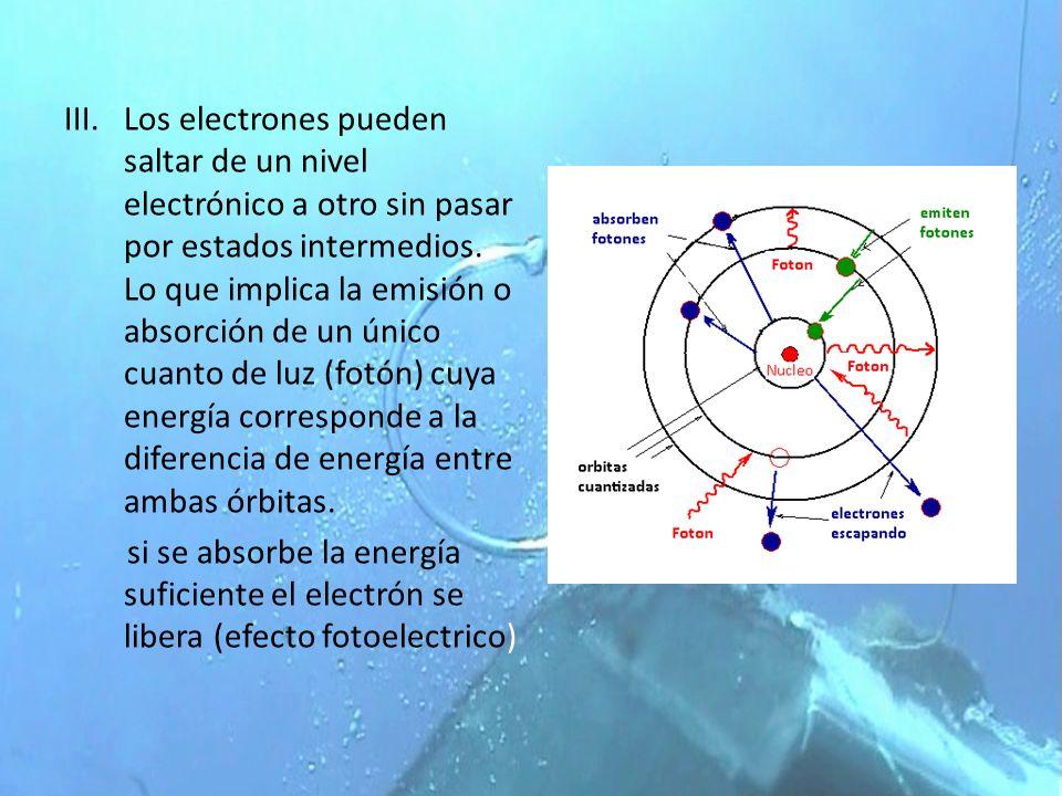 Los electrones pueden saltar de un nivel electrónico a otro sin pasar por estados intermedios. Lo que implica la emisión o absorción de un único cuanto de luz (fotón) cuya energía corresponde a la diferencia de energía entre ambas órbitas.