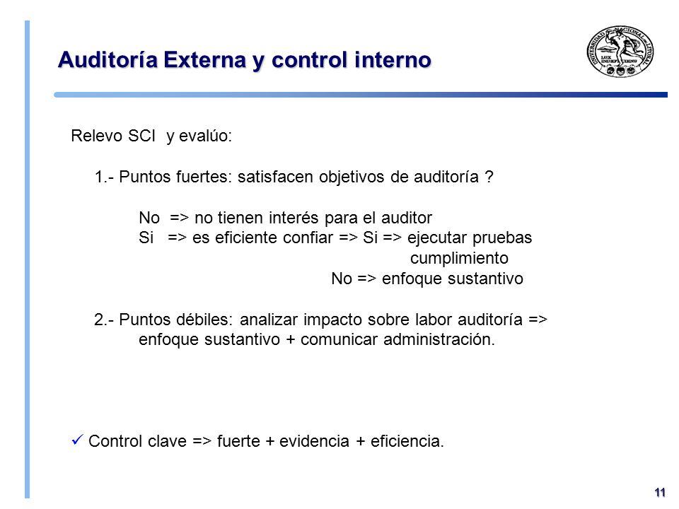 Auditoría Externa y control interno