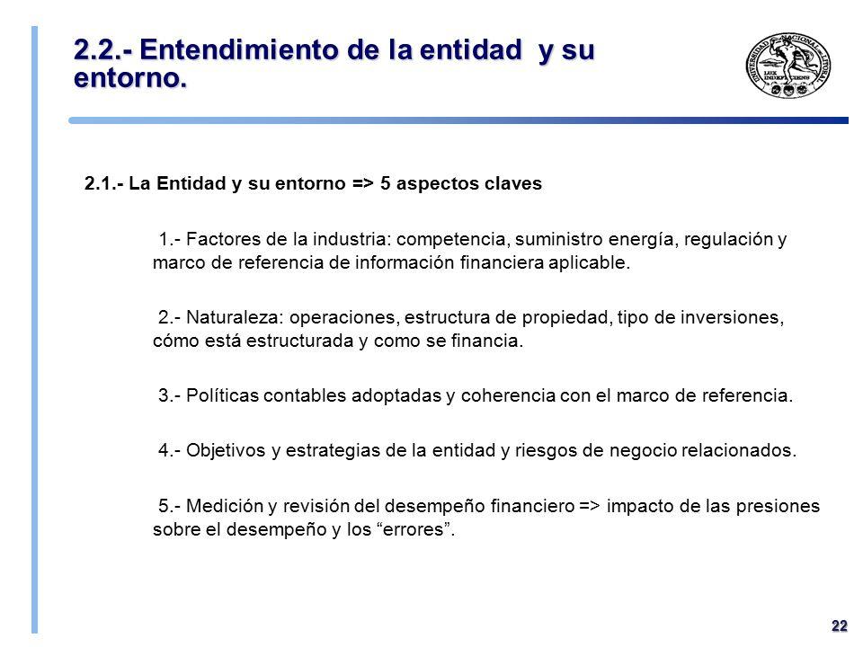 2.2.- Entendimiento de la entidad y su entorno.