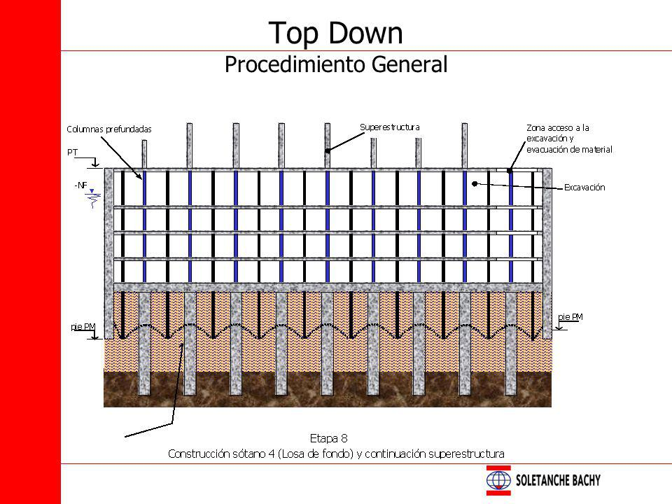 Top Down Procedimiento General
