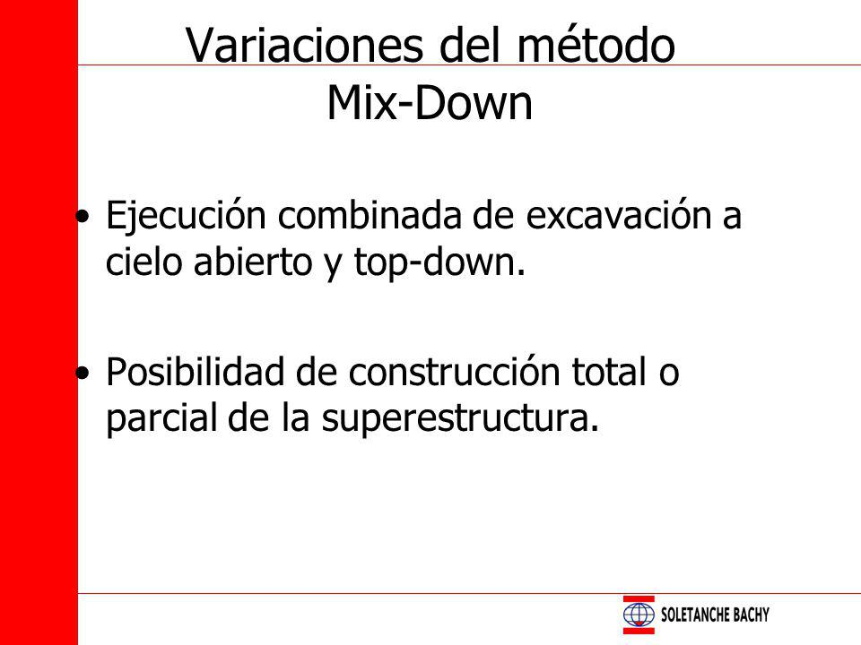 Variaciones del método Mix-Down
