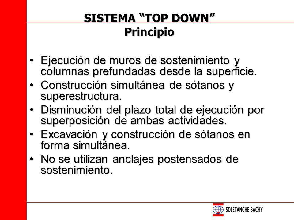SISTEMA TOP DOWN Principio