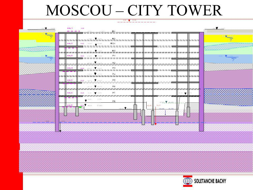 MOSCOU – CITY TOWER