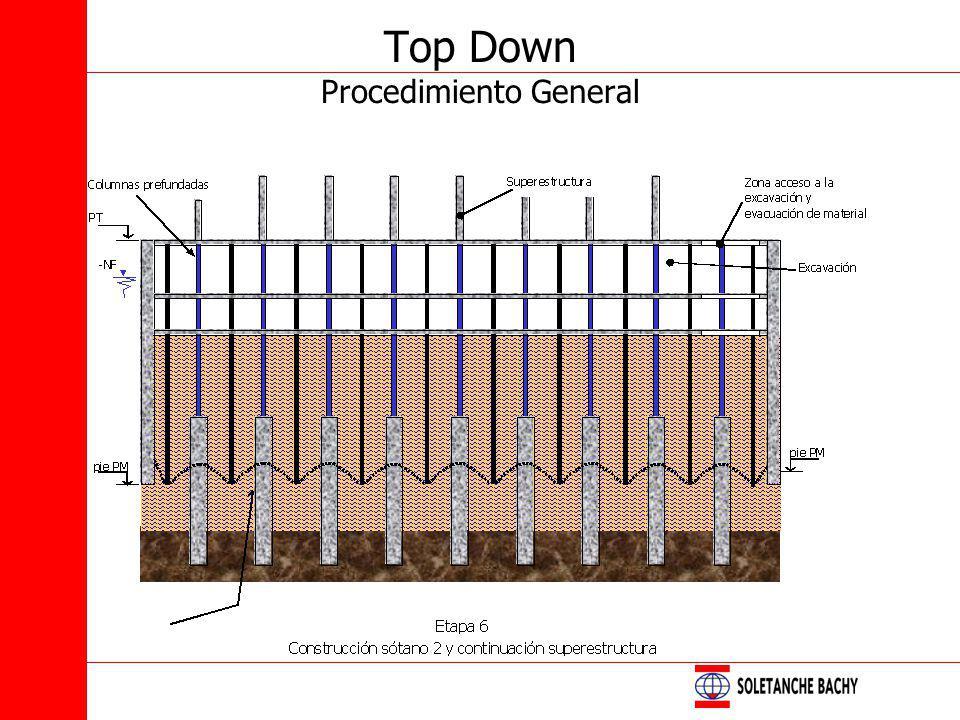 Top Down Procedimiento General