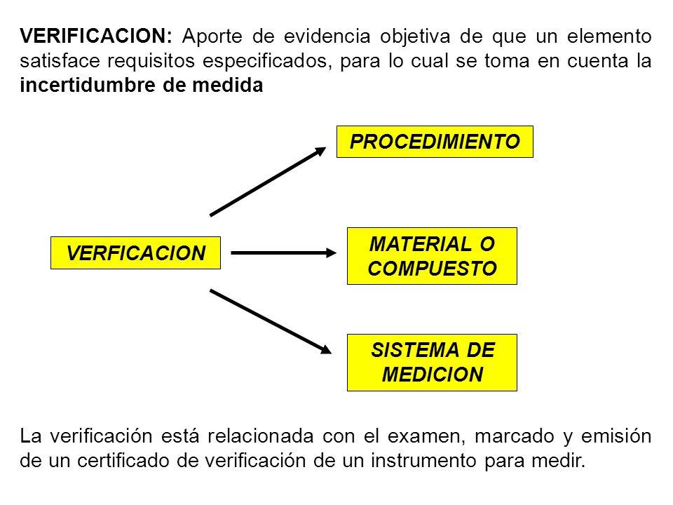 VERIFICACION: Aporte de evidencia objetiva de que un elemento satisface requisitos especificados, para lo cual se toma en cuenta la incertidumbre de medida