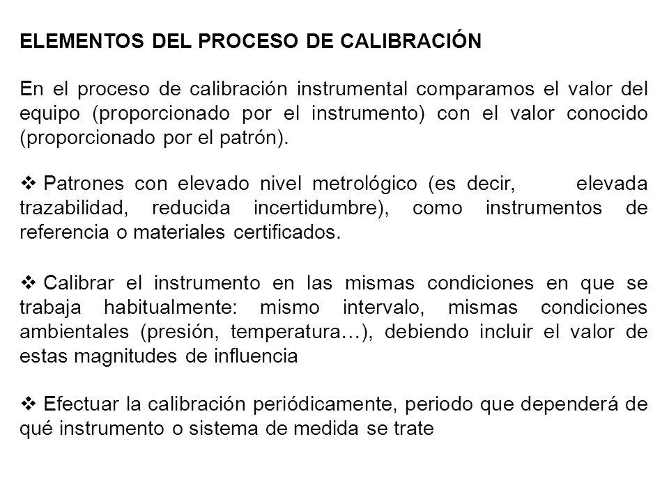 ELEMENTOS DEL PROCESO DE CALIBRACIÓN