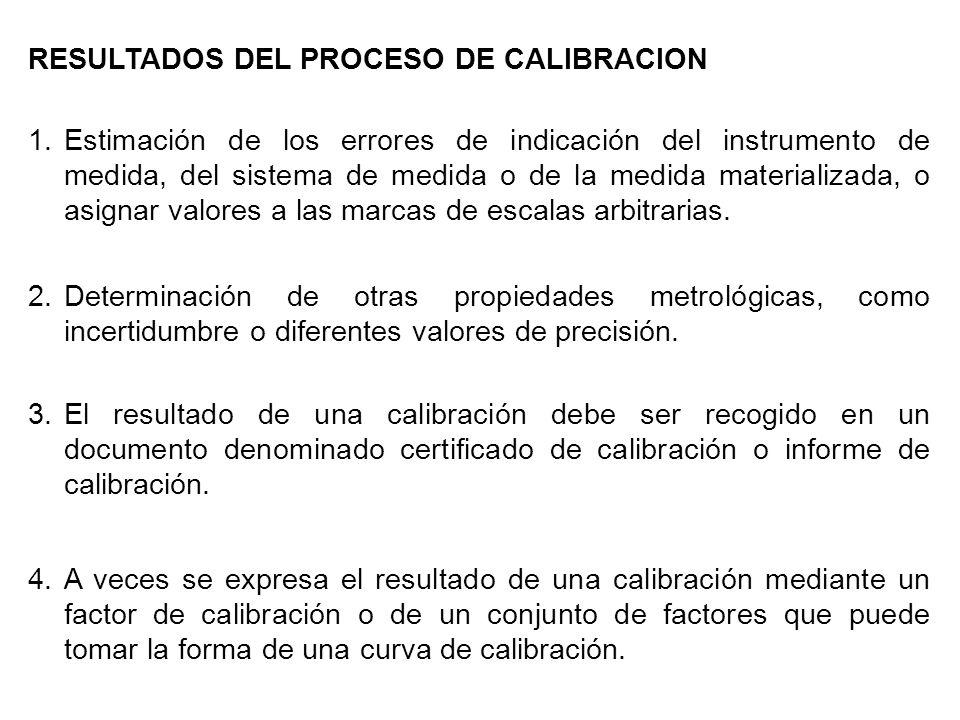 RESULTADOS DEL PROCESO DE CALIBRACION