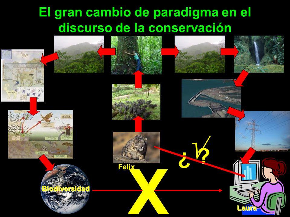 El gran cambio de paradigma en el discurso de la conservación