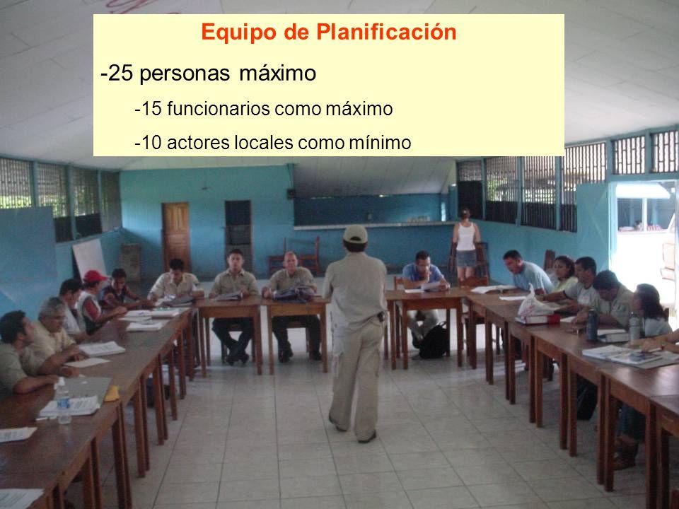 Equipo de Planificación