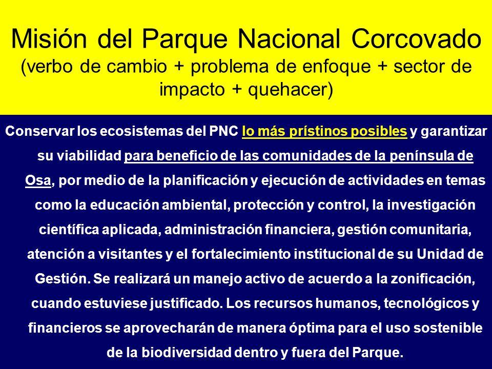 Misión del Parque Nacional Corcovado (verbo de cambio + problema de enfoque + sector de impacto + quehacer)