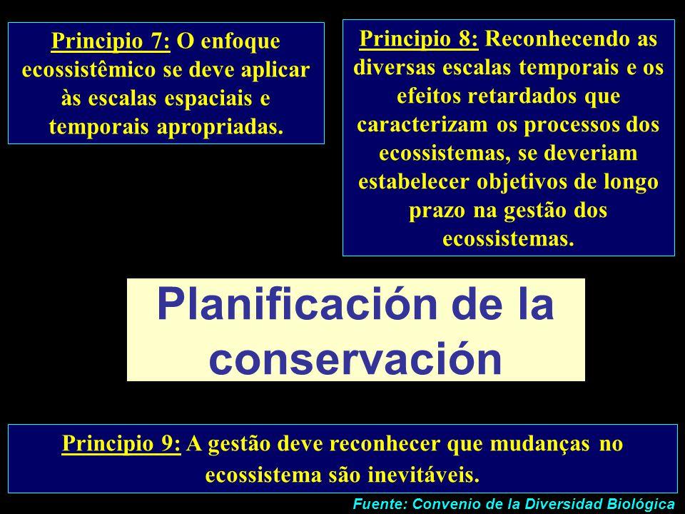 Planificación de la conservación