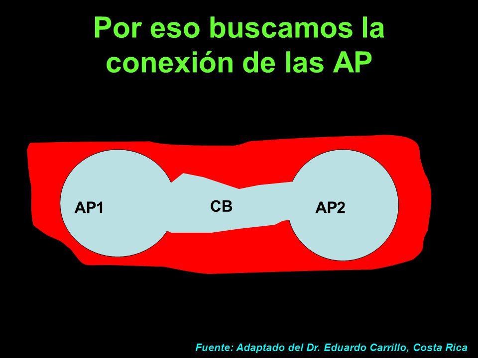 Por eso buscamos la conexión de las AP