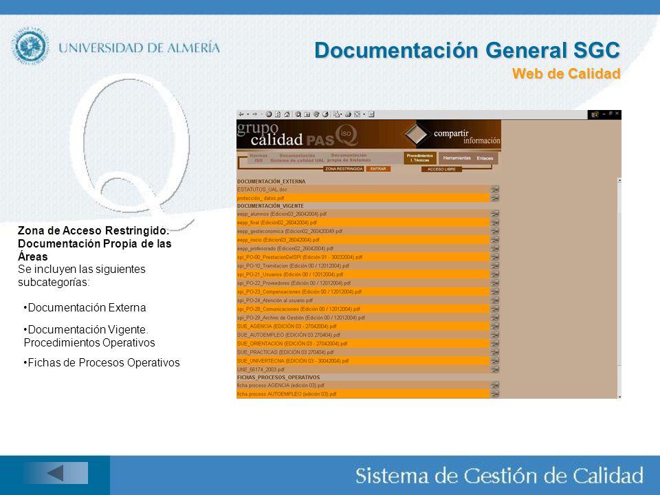 Documentación General SGC