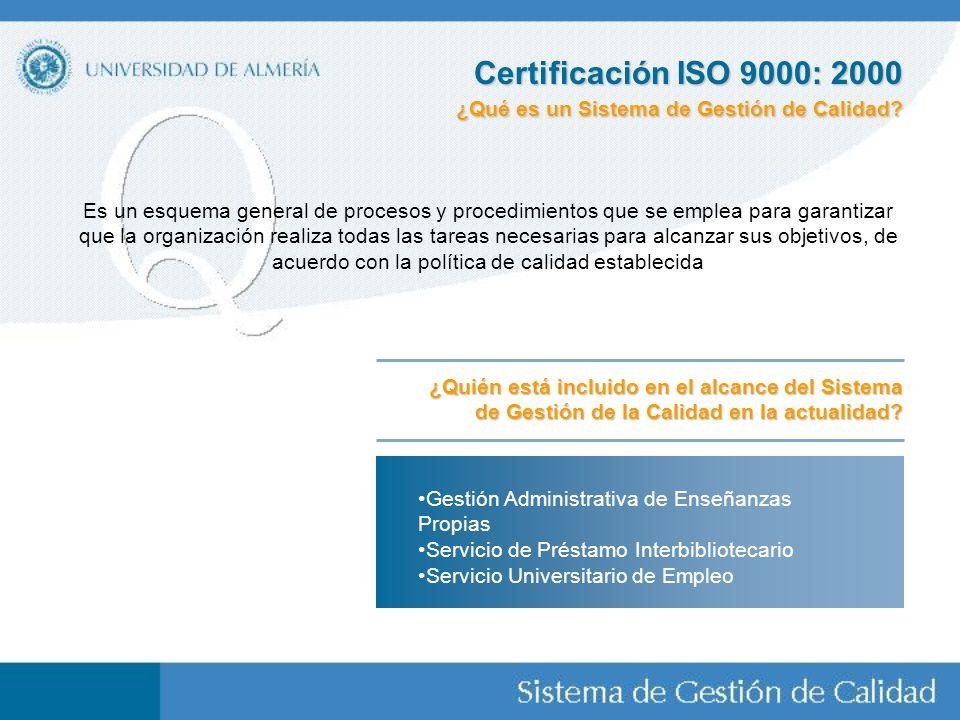 Certificación ISO 9000: 2000 ¿Qué es un Sistema de Gestión de Calidad