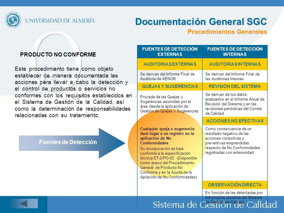 FUENTES DE DETECCIÓN EXTERNAS FUENTES DE DETECCIÓN INTERNAS