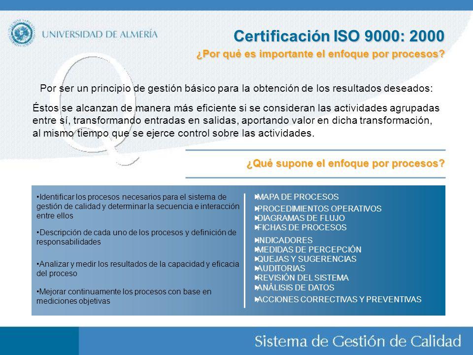 Certificación ISO 9000: 2000 ¿Por qué es importante el enfoque por procesos
