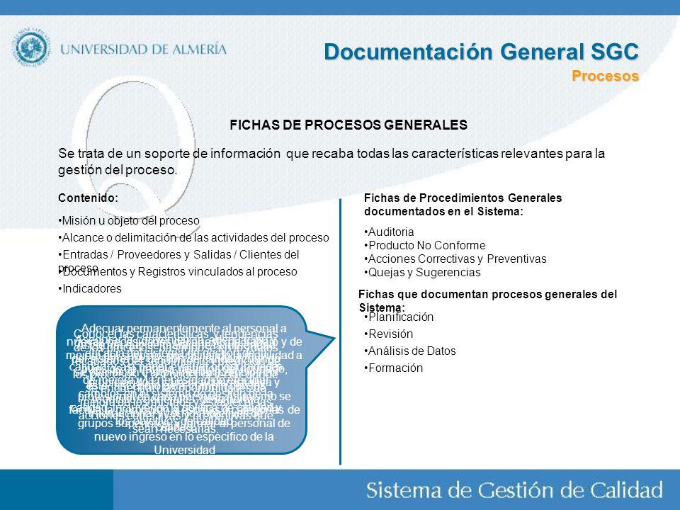 FICHAS DE PROCESOS GENERALES