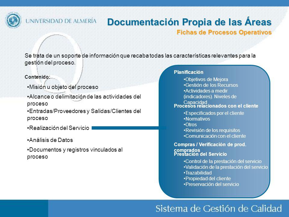 Documentación Propia de las Áreas