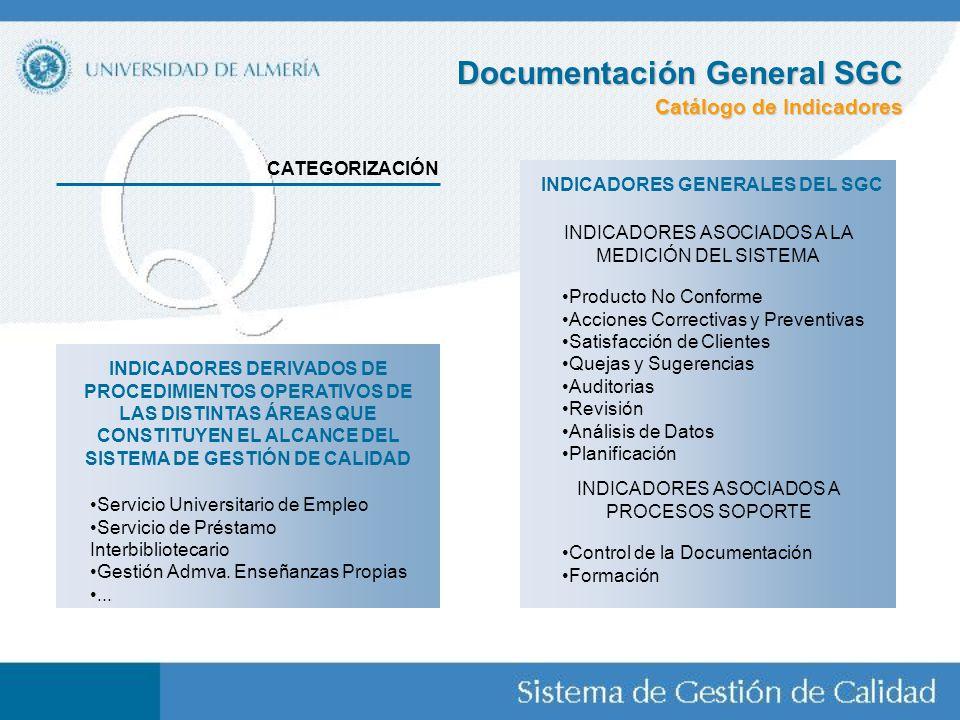 INDICADORES GENERALES DEL SGC