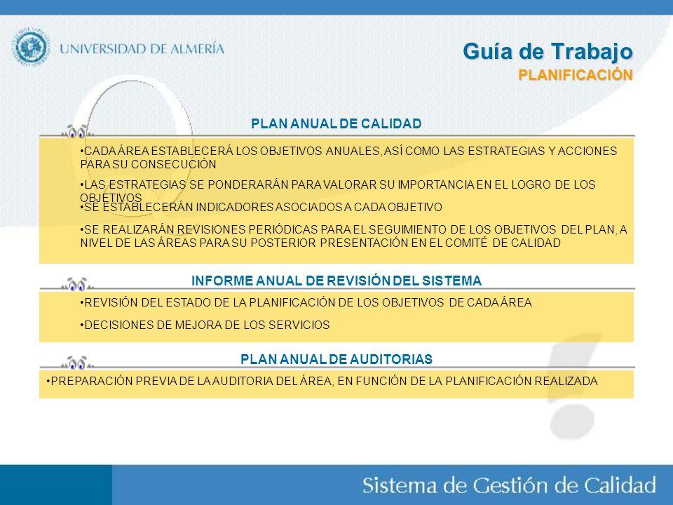 INFORME ANUAL DE REVISIÓN DEL SISTEMA PLAN ANUAL DE AUDITORIAS
