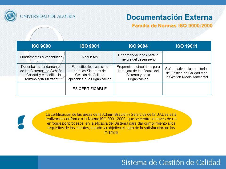 Documentación Externa