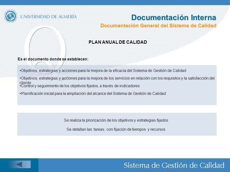 Documentación Interna