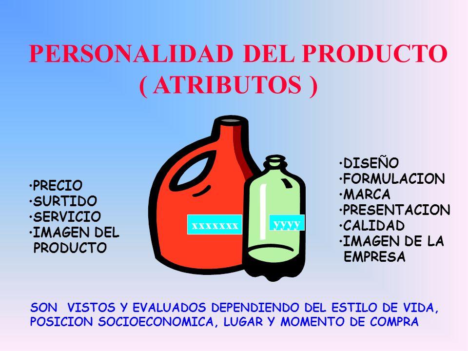 PERSONALIDAD DEL PRODUCTO ( ATRIBUTOS )