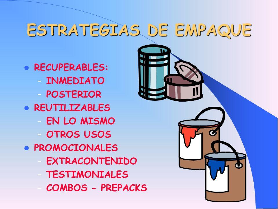 ESTRATEGIAS DE EMPAQUE