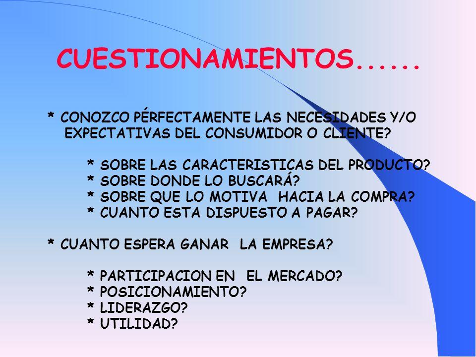 CUESTIONAMIENTOS...... * CONOZCO PÉRFECTAMENTE LAS NECESIDADES Y/O