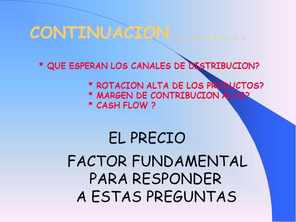 CONTINUACION........... EL PRECIO FACTOR FUNDAMENTAL PARA RESPONDER
