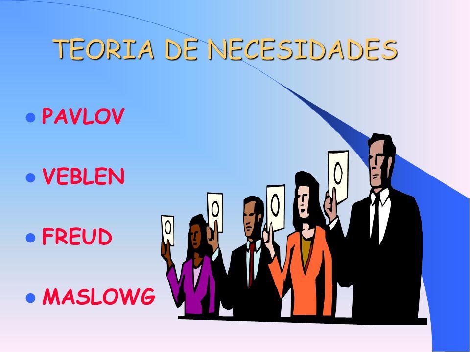 TEORIA DE NECESIDADES PAVLOV VEBLEN FREUD MASLOWG