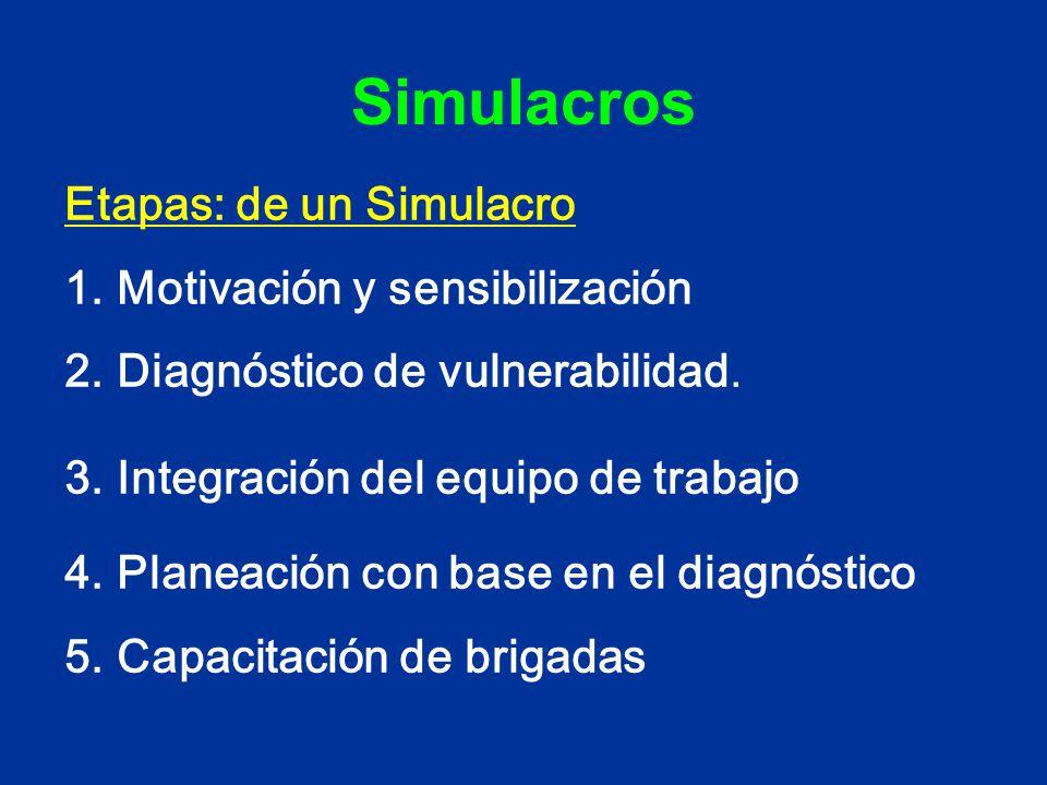 Simulacros Etapas: de un Simulacro Motivación y sensibilización