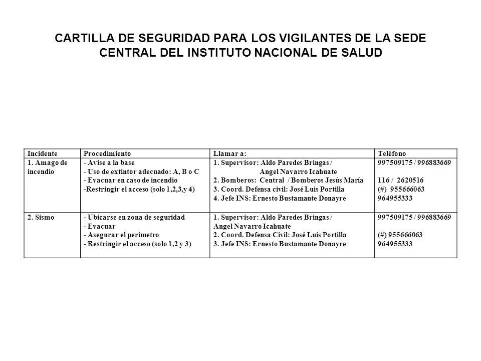 CARTILLA DE SEGURIDAD PARA LOS VIGILANTES DE LA SEDE CENTRAL DEL INSTITUTO NACIONAL DE SALUD