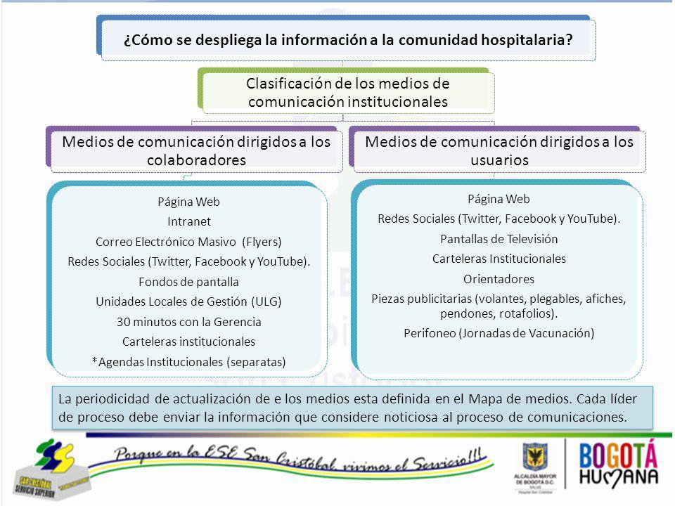 ¿Cómo se despliega la información a la comunidad hospitalaria