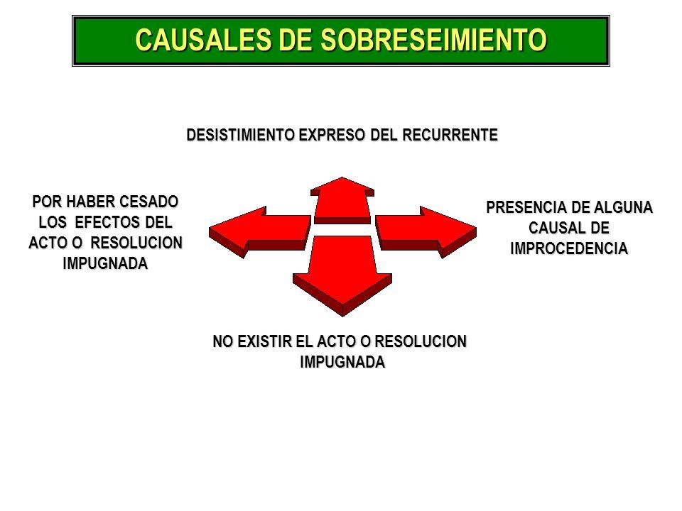 CAUSALES DE SOBRESEIMIENTO