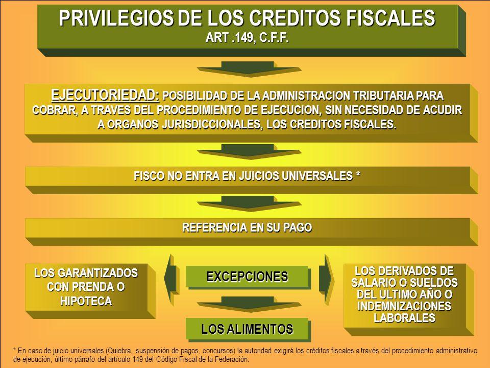 PRIVILEGIOS DE LOS CREDITOS FISCALES ART .149, C.F.F.
