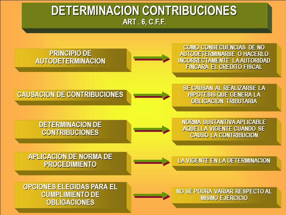 DETERMINACION CONTRIBUCIONES ART . 6, C.F.F.