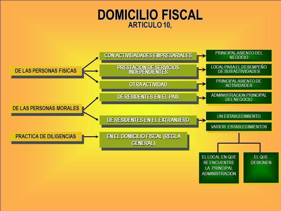 DOMICILIO FISCAL ARTICULO 10,