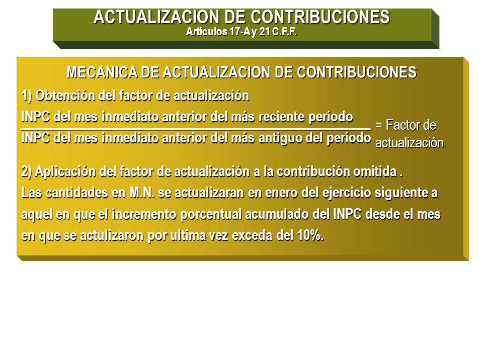 ACTUALIZACION DE CONTRIBUCIONES Artículos 17-A y 21 C.F.F.